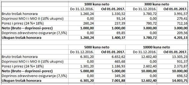 Grafika: index.hr